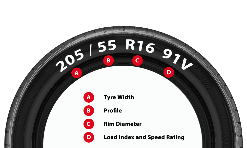 How To Read Tire Size >> How To Read You Tyre Size Gf Tyre Solutions